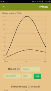 birdbuddy globulin metric graph